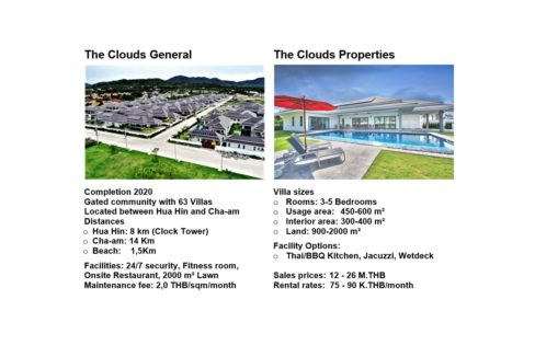 02 Clouds Introduction