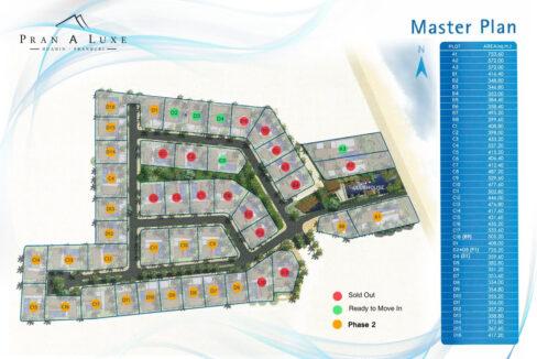 PRX Master Plan